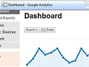 A Google Analytics Dashboard report. Click for full-size view.