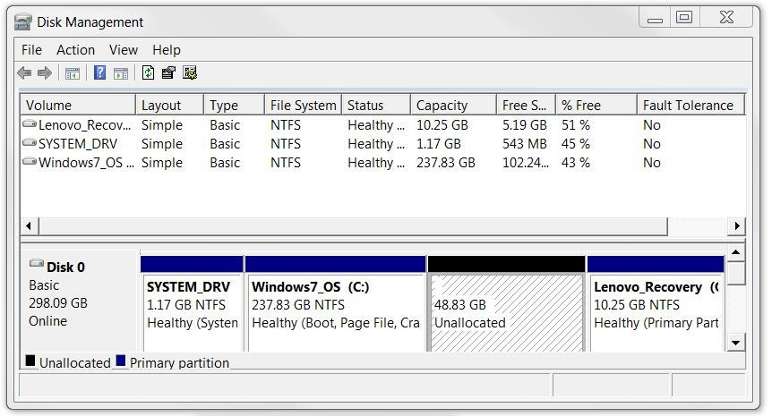 How And Why To Partition Your Hard Drive Pcworld