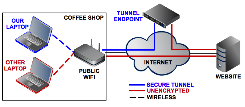 Image result for internet connection diagram