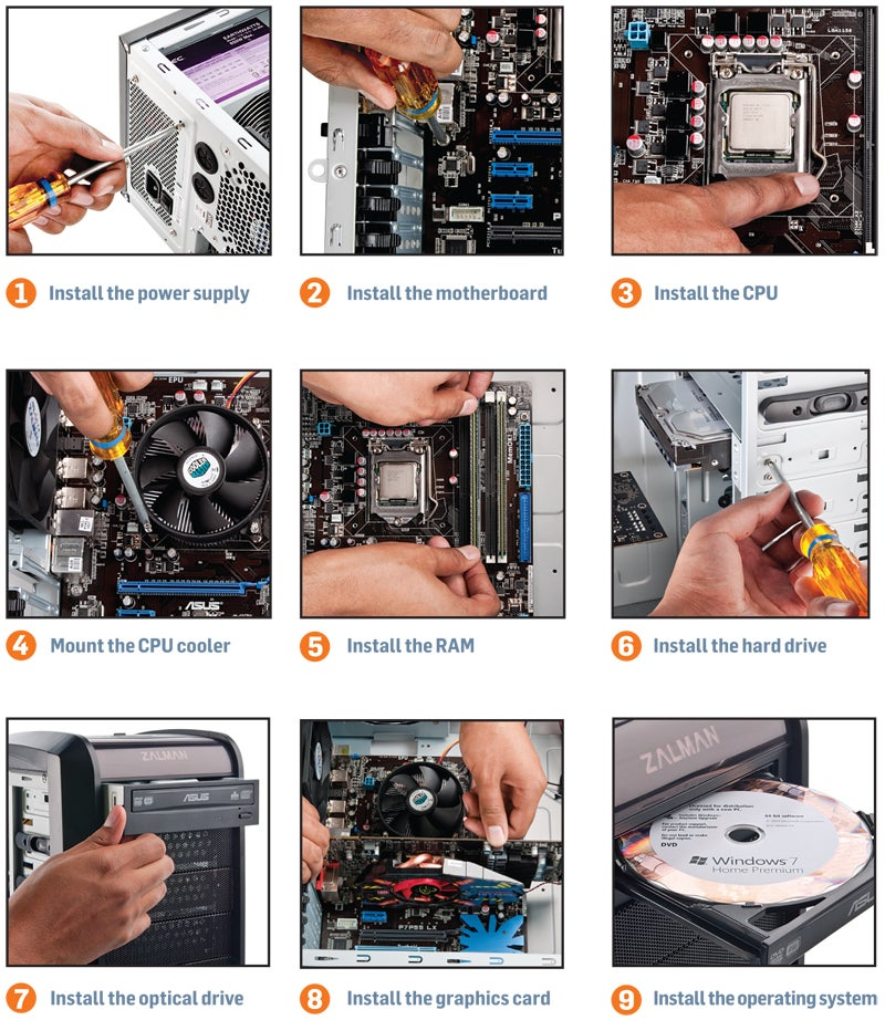The perfect pc dont buy it build it pcworld tools ccuart Image collections