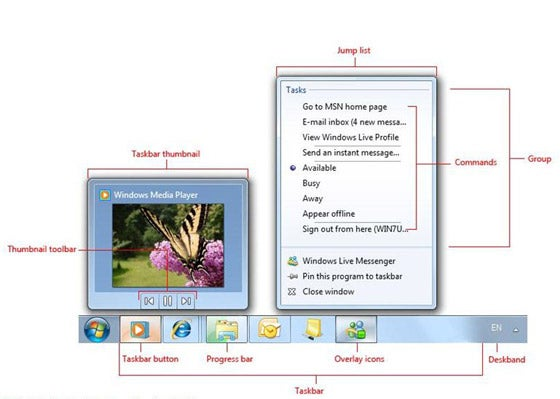 Interactive functions of the Windows 7 task bar