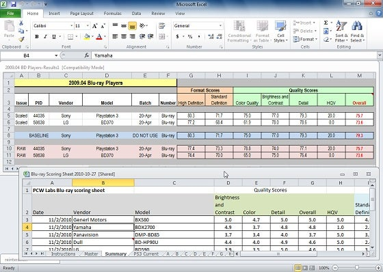 Five Excel Nightmares (and How to Fix Them) | PCWorld