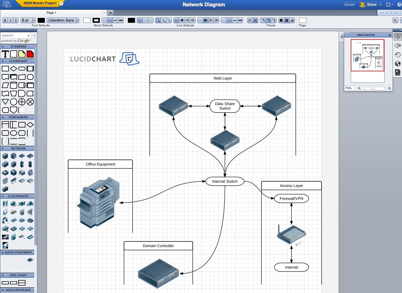 Lucidchart steps up online business diagrams pcworld for Ip camera design tool