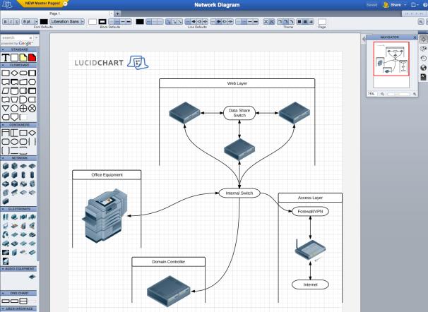 Lucidchart Steps Up Online Business Diagrams Pcworld
