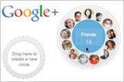 google plus google+ circles