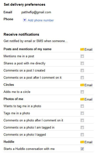 digital twitter email notifications spam