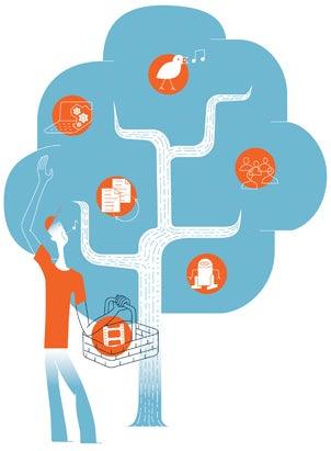 illustration for Free Software