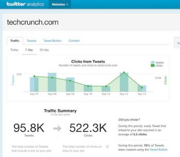 Here's a sneak peek at Twitter Web Analytics.
