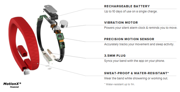 Jawbone Wristband, App Track Your Total Health