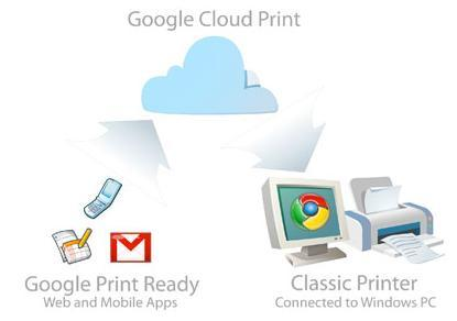 What to Expect in Printers in 2012   PCWorld