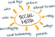 There's more to social media than just Facebook and Twitter.