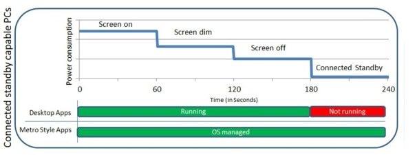Windows 8 on ARM: The Desktop Plot Thickens