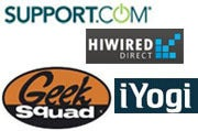 Showdown: Remote Control Tech Support Services