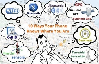 Ten Ways Your Smartphone Knows Where You Are   PCWorld