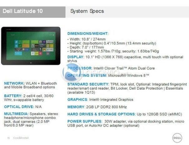 Dell Windows 8 Tablet Specs Leak | PCWorld