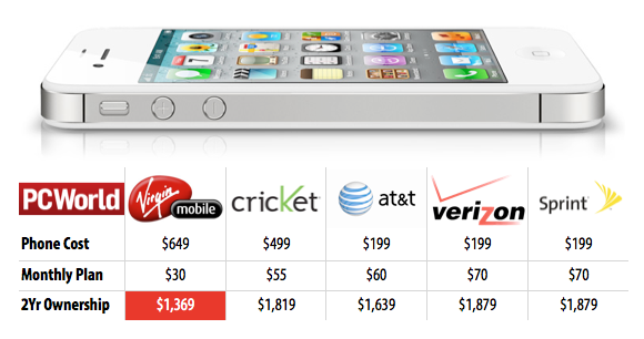 Virgin wireless phone plans
