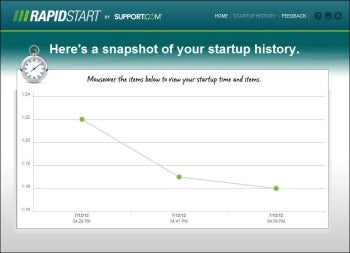 RapidStart screenshot