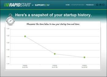 RapidStart screenshot