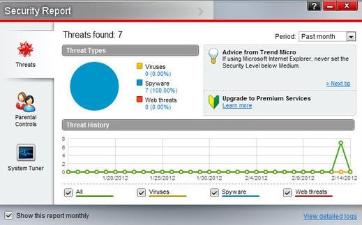 Trend Micro packs just about every security-related tool into it you can imagine and then some, including parental controls, a firewall, a tool to protect files from being erased, another that password-protects folders and a system tune-up tool.