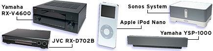 Audio: iPod Nano, JVC RX-D702B, Yamaha RX-V4600, Sonos Digital Music System, Yamaha YSP-1000