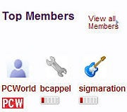 Top Members