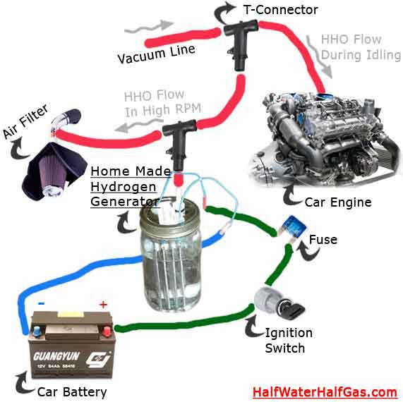 Electric Car Schematic Diagram in addition Ford Engine Wiring Harness moreover Water Powered Car Engine in addition 76133 All B5 B6 B7 Komunikaty Fis also 2003 Acura Mdx Fuses. on honda civic hybrid battery diagram