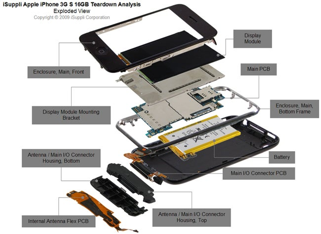Diagram Of Inside Of Apple Iphone 4 Electrical Wiring Diagram