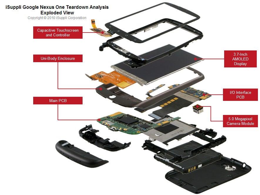Update Nexus One Has 174 15 Worth Of Hardware Pcworld