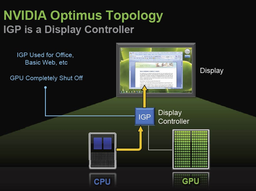 NVIDIA OPTIMUS DRIVER DOWNLOAD