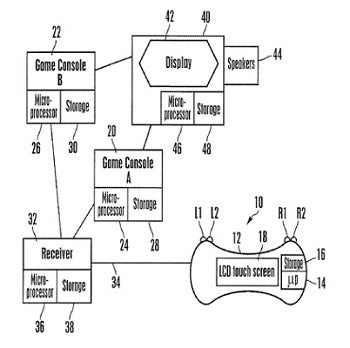 Sony Universal Game Controller