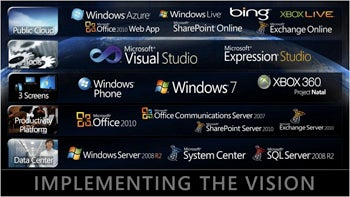 Microsoft Windows Products