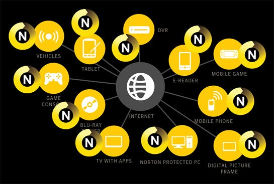 Symantec Promises Safer Surfing with Norton DNS | PCWorld