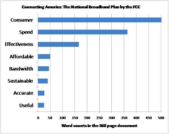 Internet Speed Isn't Everything | PCWorld