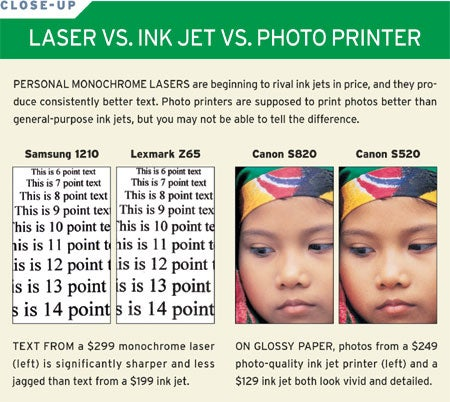 Inkjet Vs Laser Color Photo Color Laser Printer Vs Inkjet Cost Per Page