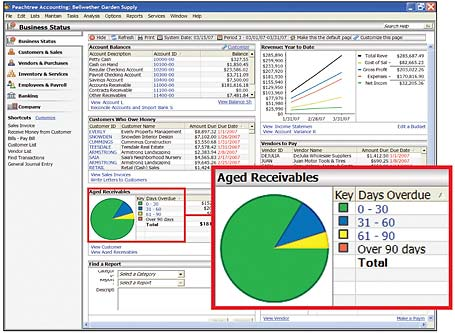 Peachtree 2007 Improves Ms Office Integration Pcworld