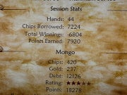 Fable 2's Credit Report