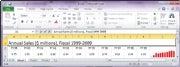 Excel 2010 Sparklines